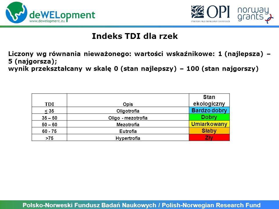 Polsko-Norweski Fundusz Badań Naukowych / Polish-Norwegian Research Fund Parametry fizyczno-chemiczne wody w 27-29.