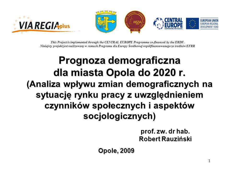 1 Prognoza demograficzna dla miasta Opola do 2020 r.