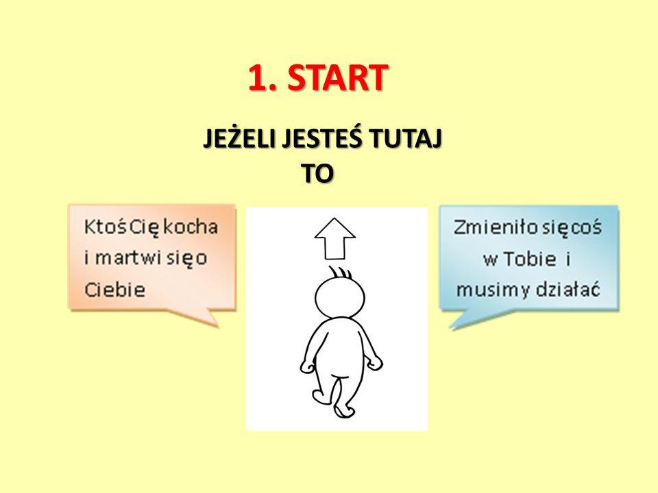 1. START JEŻELI JESTEŚ TUTAJ TO
