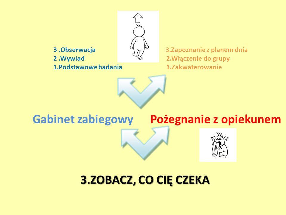 4.GABINET LEKARSKI 3.Zalecenie dodatkowych badań.