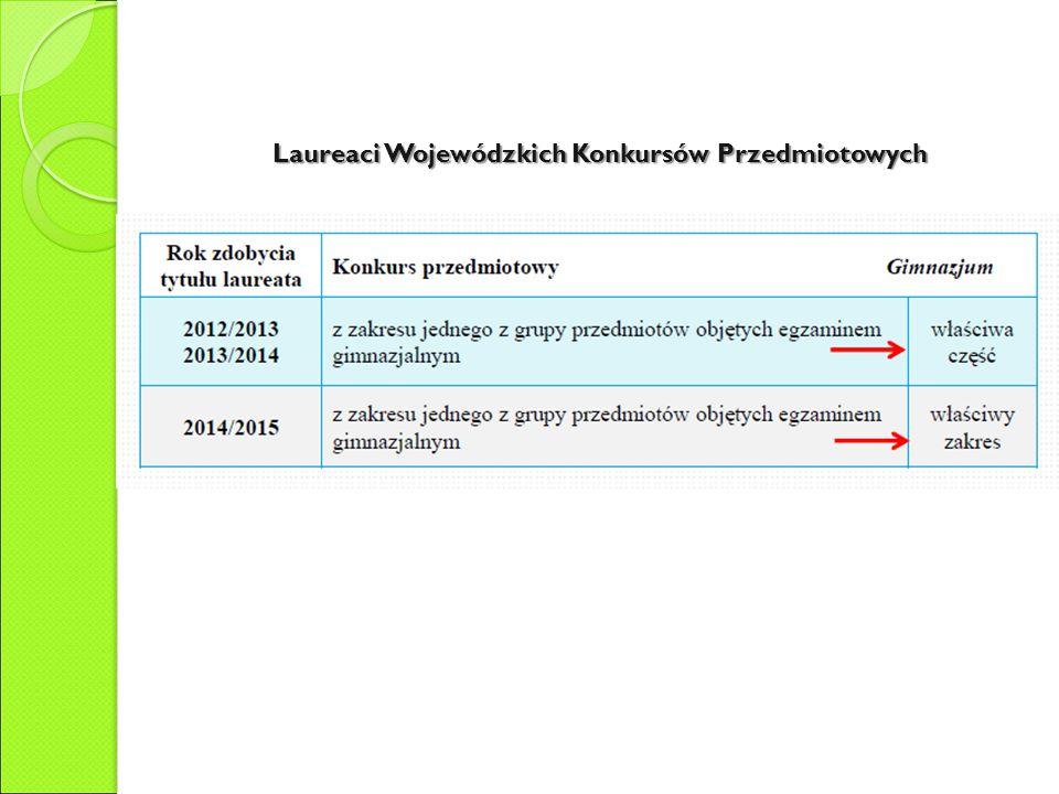 Laureaci Wojewódzkich Konkursów Przedmiotowych