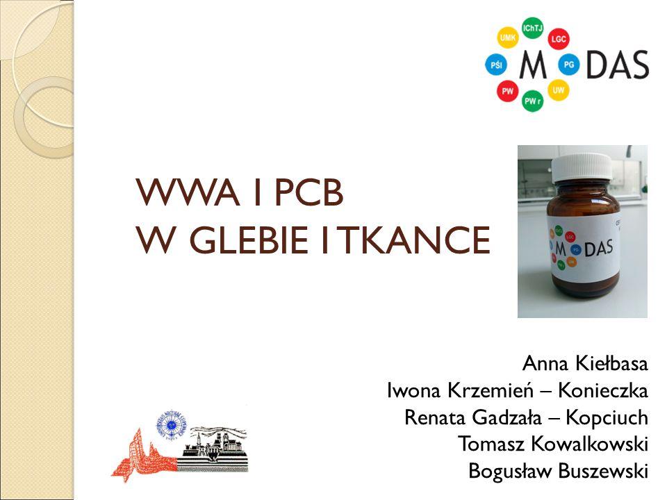 Ekstrakcja i analiza WWA GLEBA  Przyspieszona ekstrakcja rozpuszczalnikiem (ASE) z mieszaniną dichlorometan:aceton (1:1)  Wzbogacanie w strumieniu azotu do 1 ml  Analiza chromatograficzna: HPLC/FLD i/lub GC/MS  Technika QuEChERS  Oczyszczanie i wzbogacanie do 200 µl  Analiza chromatograficzna: HPLC/FLD TKANKA