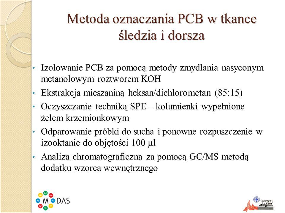 Metoda oznaczania PCB w tkance śledzia i dorsza Izolowanie PCB za pomocą metody zmydlania nasyconym metanolowym roztworem KOH Ekstrakcja mieszaniną he