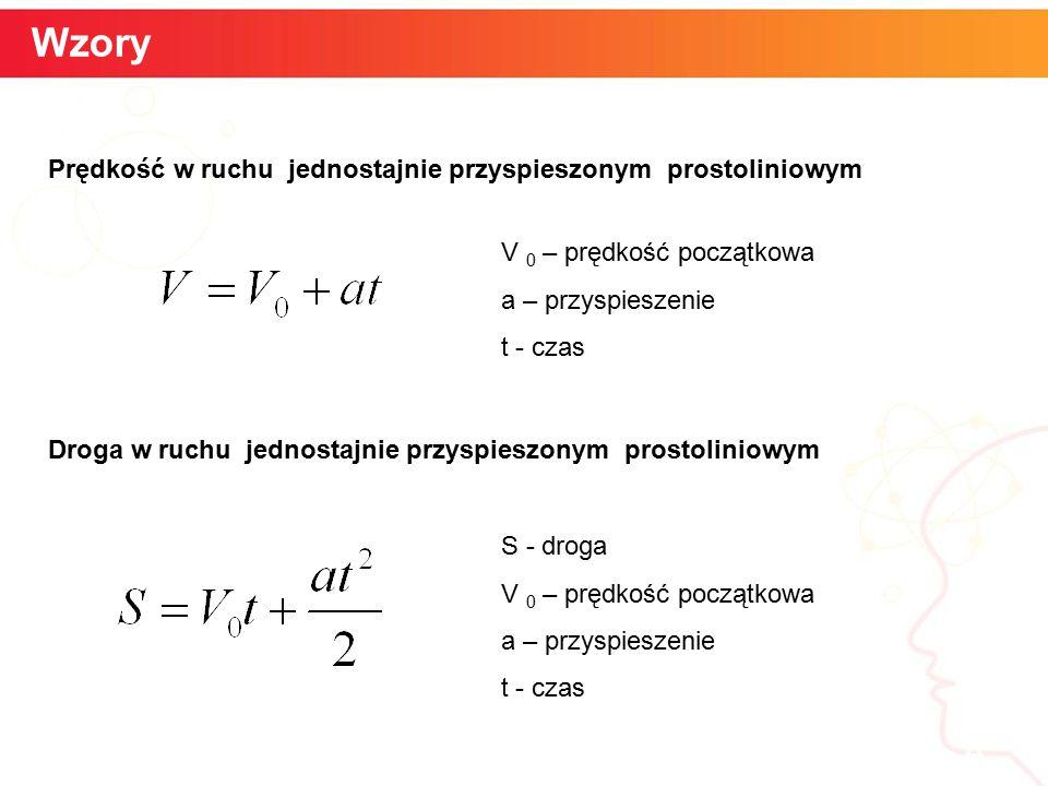 informatyka + 4 Wzory Prędkość w ruchu jednostajnie przyspieszonym prostoliniowym Droga w ruchu jednostajnie przyspieszonym prostoliniowym V 0 – prędk