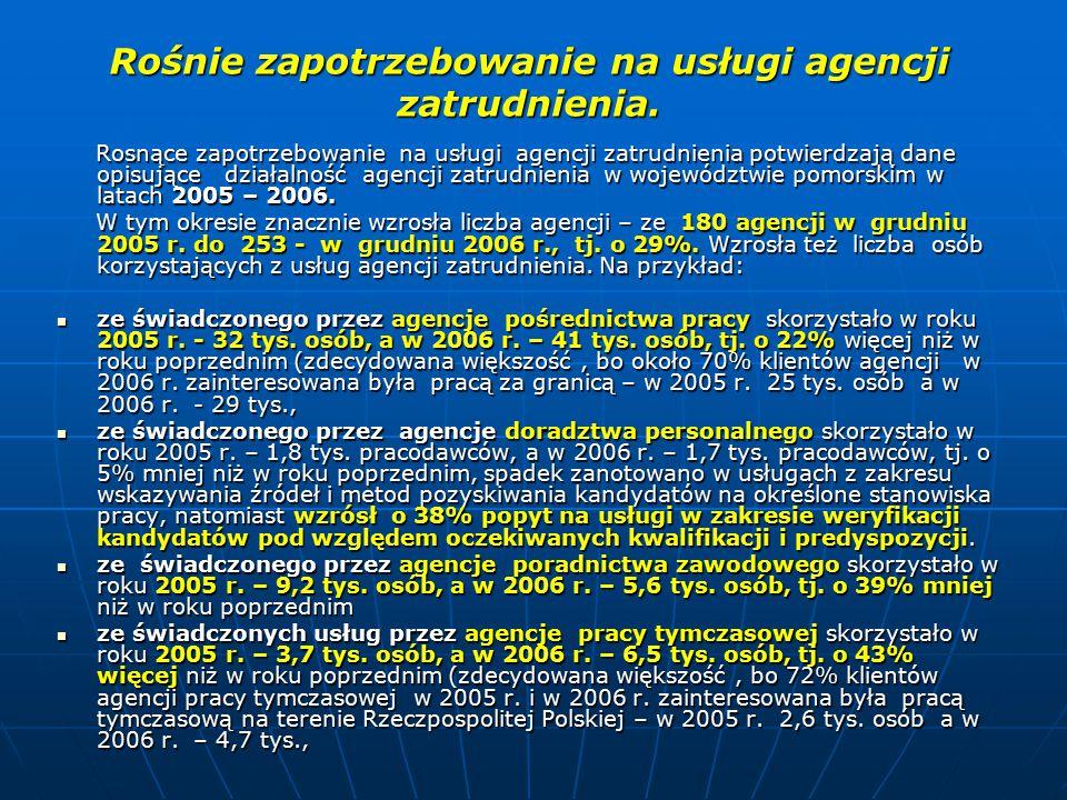 Rośnie zapotrzebowanie na usługi agencji zatrudnienia.