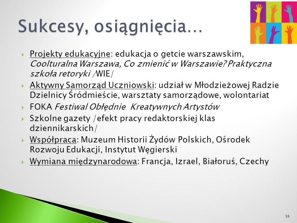  Projekty edukacyjne: edukacja o getcie warszawskim, Coolturalna Warszawa, Co zmienić w Warszawie.