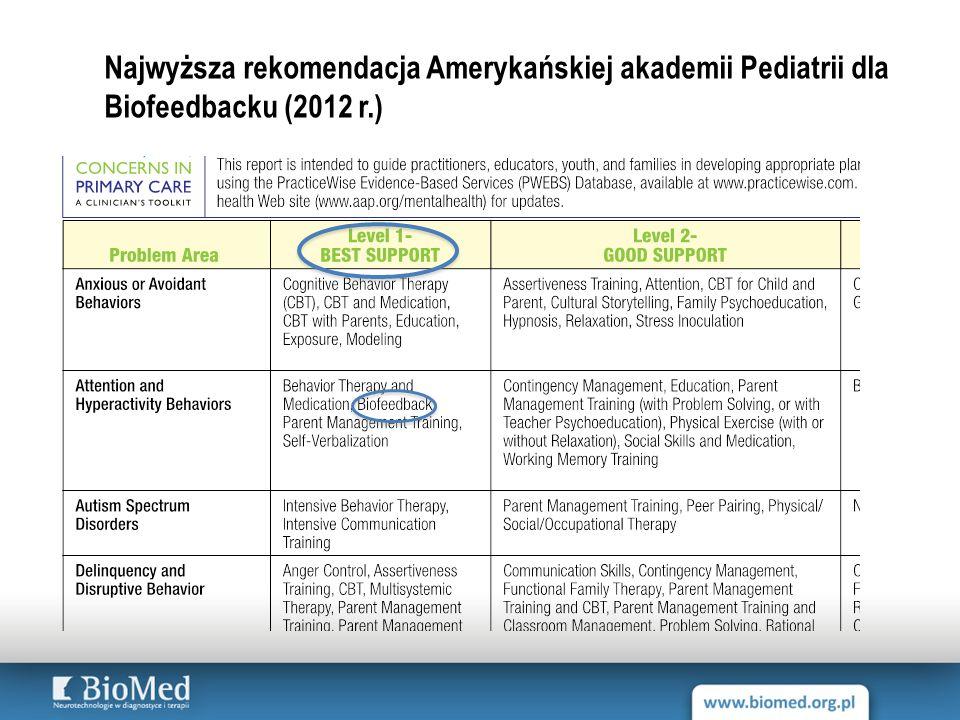 Najwyższa rekomendacja Amerykańskiej akademii Pediatrii dla Biofeedbacku (2012 r.)