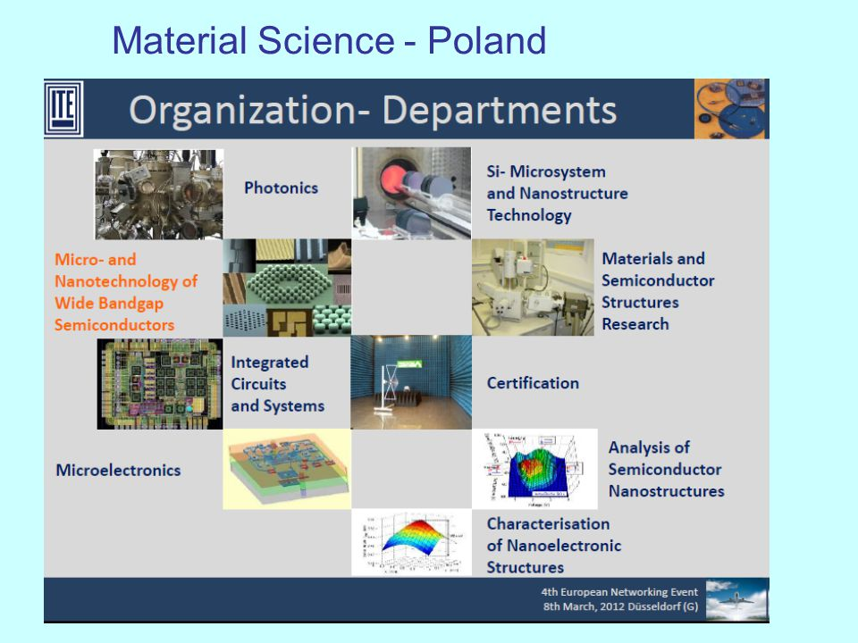 Material Science - Poland