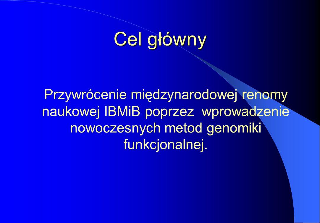 Cel główny Przywrócenie międzynarodowej renomy naukowej IBMiB poprzez wprowadzenie nowoczesnych metod genomiki funkcjonalnej.