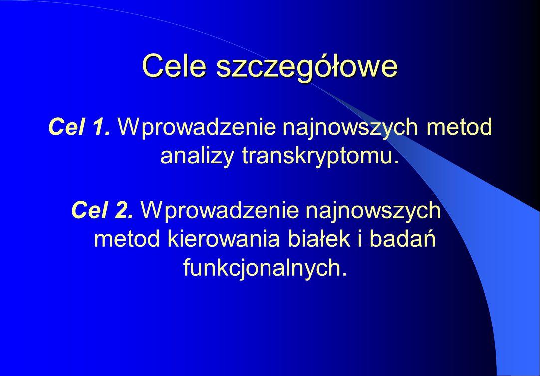 Cele szczegółowe Cel 1. Wprowadzenie najnowszych metod analizy transkryptomu.