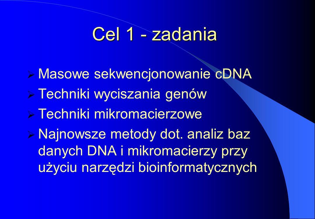 Cel 1 - zadania  Masowe sekwencjonowanie cDNA  Techniki wyciszania genów  Techniki mikromacierzowe  Najnowsze metody dot.