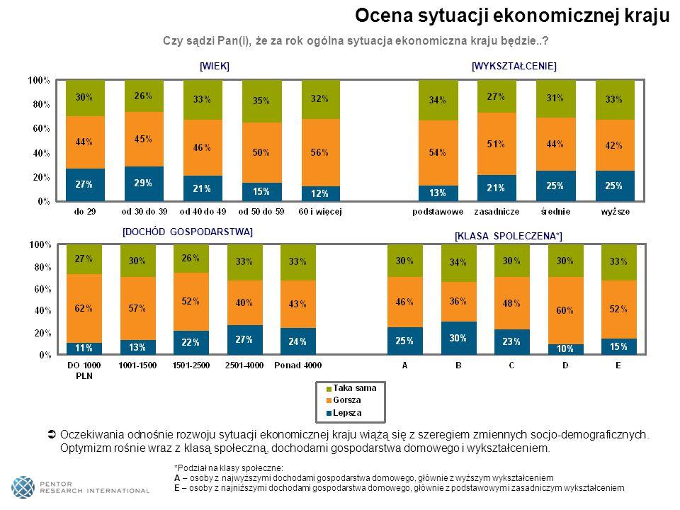 [WIEK][WYKSZTAŁCENIE] [DOCHÓD GOSPODARSTWA] [KLASA SPOLECZENA*] Czy sądzi Pan(i), że za rok ogólna sytuacja ekonomiczna kraju będzie..?  Oczekiwania