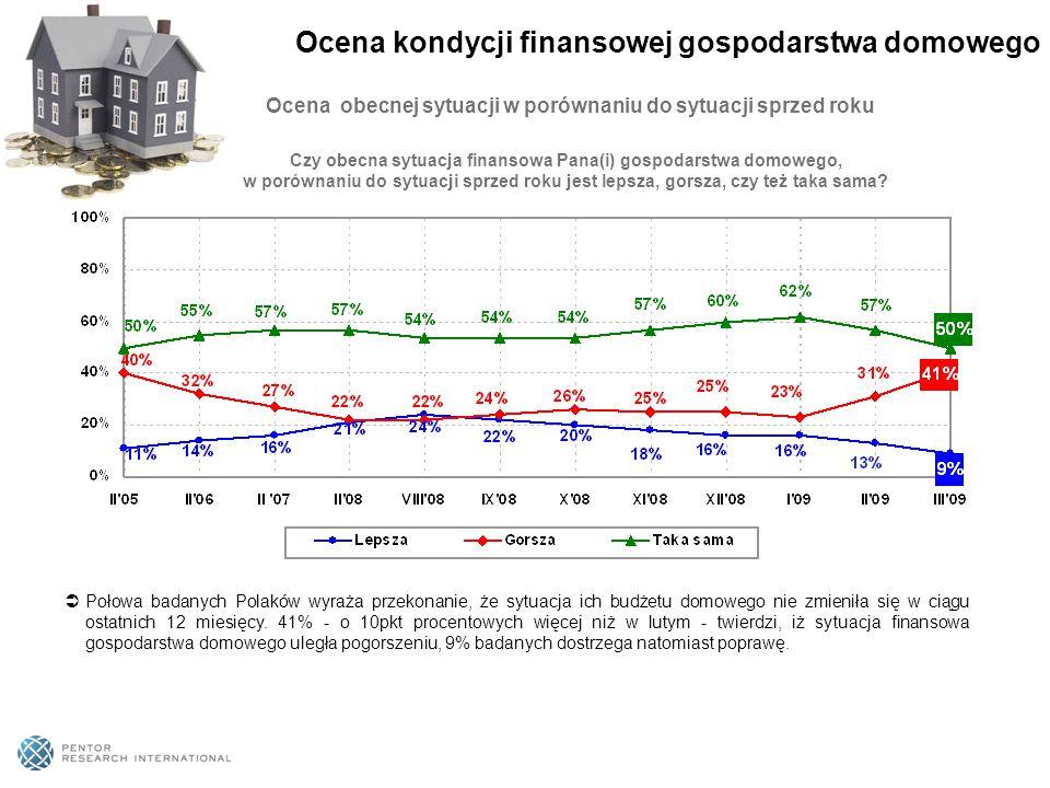 Ocena obecnej sytuacji w porównaniu do sytuacji sprzed roku  Połowa badanych Polaków wyraża przekonanie, że sytuacja ich budżetu domowego nie zmieniła się w ciągu ostatnich 12 miesięcy.