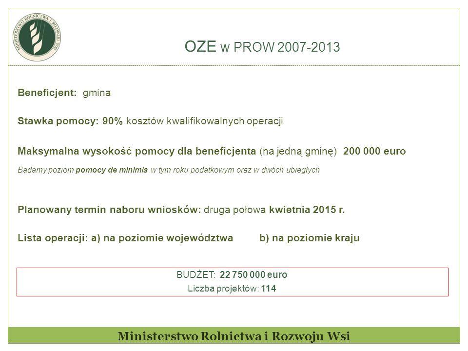 OZE w PROW 2007-2013 Ministerstwo Rolnictwa i Rozwoju Wsi Beneficjent: gmina Stawka pomocy: 90% kosztów kwalifikowalnych operacji Maksymalna wysokość pomocy dla beneficjenta (na jedną gminę) 200 000 euro Badamy poziom pomocy de minimis w tym roku podatkowym oraz w dwóch ubiegłych Planowany termin naboru wniosków: druga połowa kwietnia 2015 r.