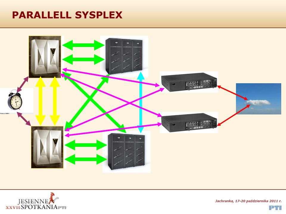 PARALLELL SYSPLEX