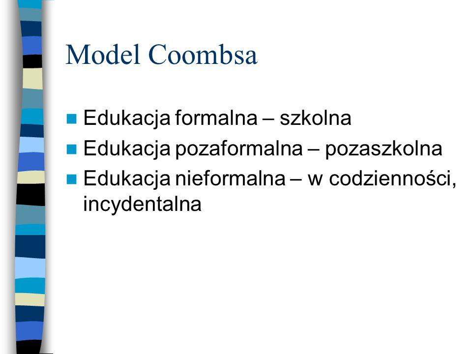 Model Coombsa Edukacja formalna – szkolna Edukacja pozaformalna – pozaszkolna Edukacja nieformalna – w codzienności, incydentalna