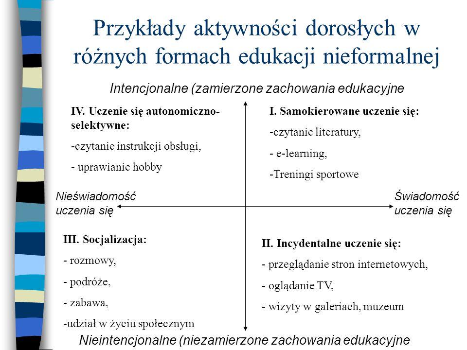 Przykłady aktywności dorosłych w różnych formach edukacji nieformalnej Intencjonalne (zamierzone zachowania edukacyjne Nieintencjonalne (niezamierzone zachowania edukacyjne Nieświadomość uczenia się Świadomość uczenia się IV.