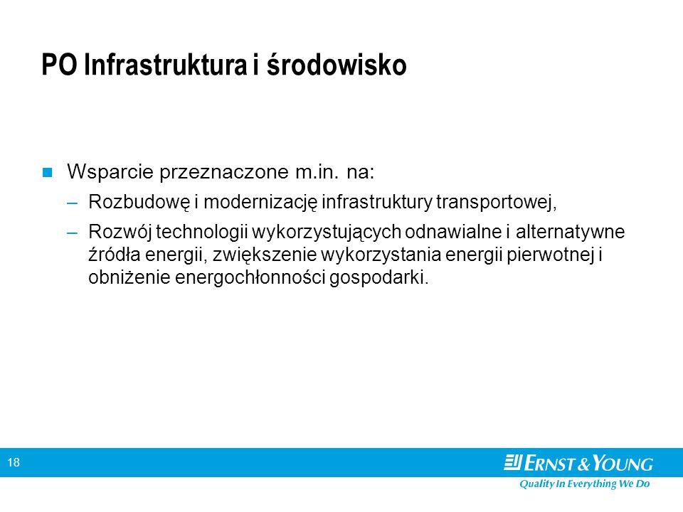 18 PO Infrastruktura i środowisko Wsparcie przeznaczone m.in. na: –Rozbudowę i modernizację infrastruktury transportowej, –Rozwój technologii wykorzys