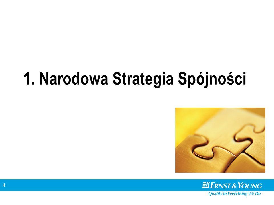 5 Narodowa Strategia Spójności (NSS) Dokument strategiczny określający priorytety i obszary wykorzystania oraz system wdrażania funduszy strukturalnych oraz Funduszu Spójności w ramach budżetu Wspólnoty na lata 2007-2013 Obecny projekt NSS został zatwierdzony przez Radę Ministrów 14 lutego 2006 r.