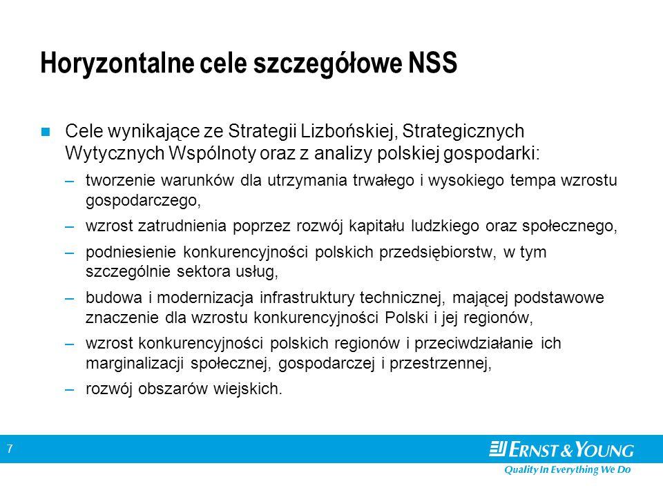 7 Horyzontalne cele szczegółowe NSS Cele wynikające ze Strategii Lizbońskiej, Strategicznych Wytycznych Wspólnoty oraz z analizy polskiej gospodarki: