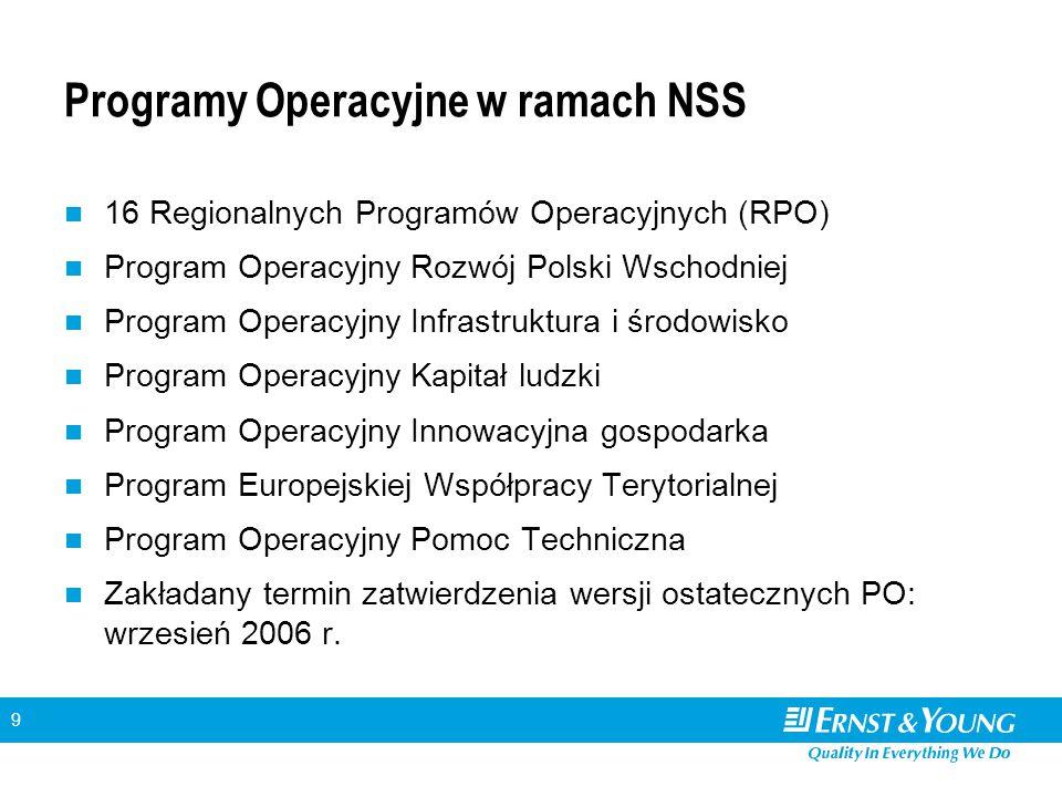 9 Programy Operacyjne w ramach NSS 16 Regionalnych Programów Operacyjnych (RPO) Program Operacyjny Rozwój Polski Wschodniej Program Operacyjny Infrast