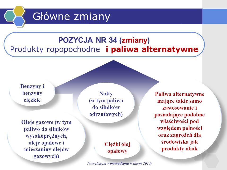 Główne zmiany POZYCJA NR 34 (zmiany) Produkty ropopochodne i paliwa alternatywne Text 2Text 3Text 4 Benzyny i benzyny ciężkie Nafty (w tym paliwa do s