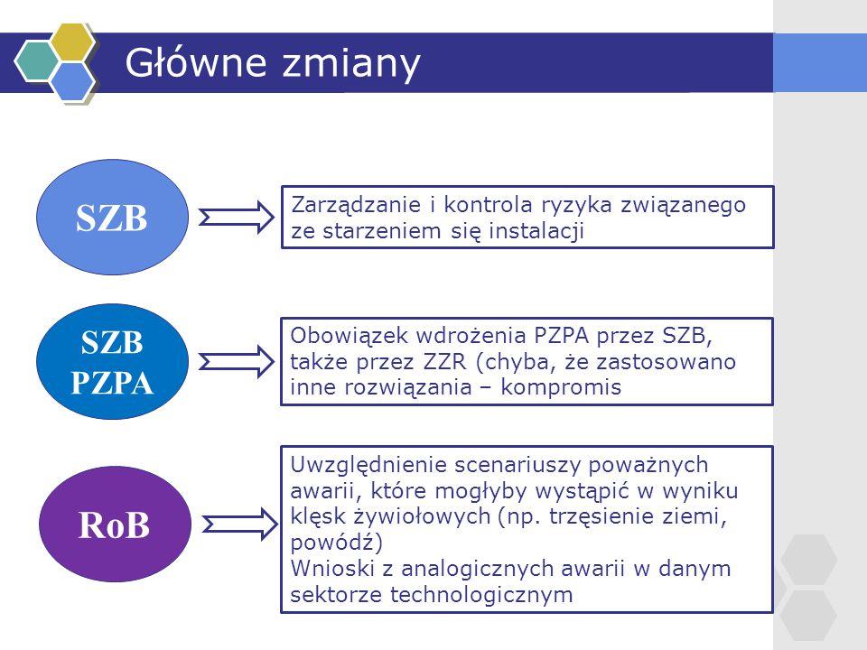 Główne zmiany SZB Zarządzanie i kontrola ryzyka związanego ze starzeniem się instalacji SZB PZPA Obowiązek wdrożenia PZPA przez SZB, także przez ZZR (
