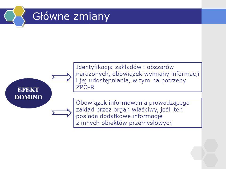 Główne zmiany EFEKT DOMINO Identyfikacja zakładów i obszarów narażonych, obowiązek wymiany informacji i jej udostępniania, w tym na potrzeby ZPO-R Obo