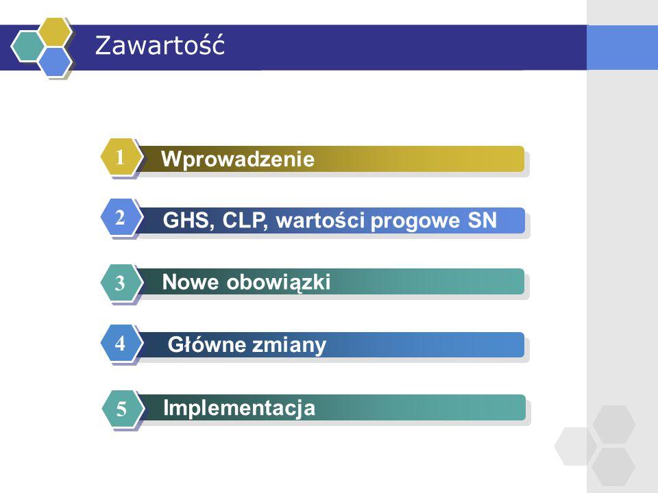 Zawartość Wprowadzenie GHS, CLP, wartości progowe SN Nowe obowiązki Główne zmiany 1 1 2 2 3 3 4 4 Implementacja 5 5