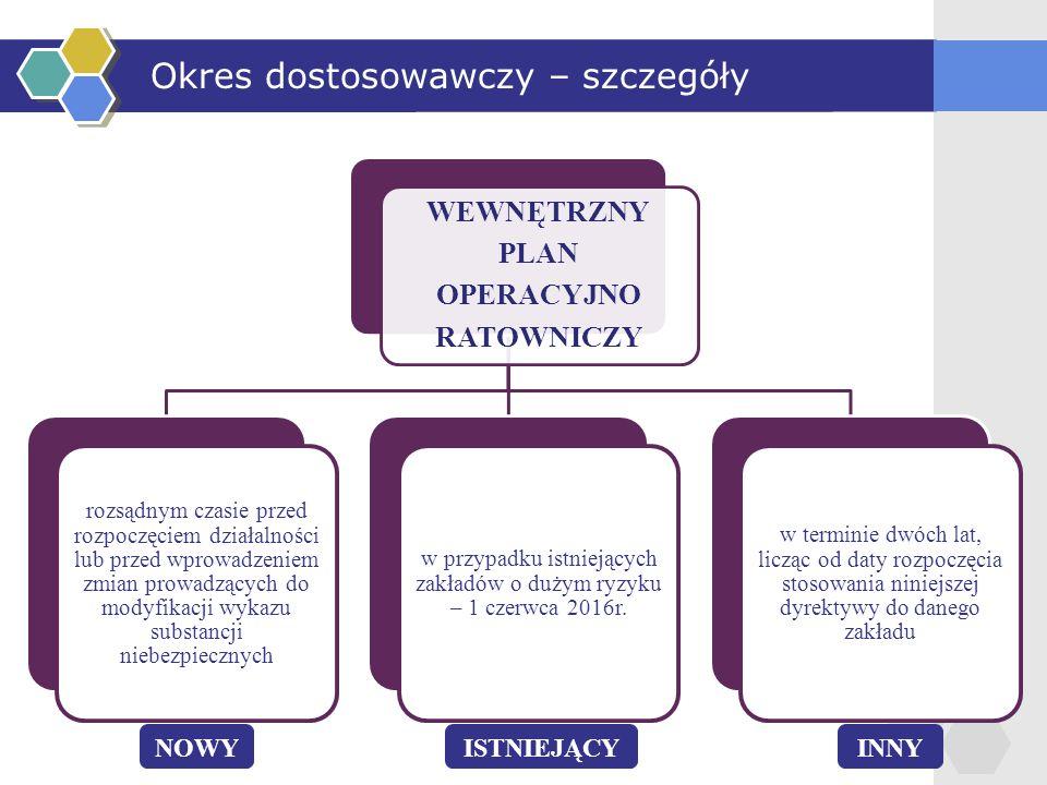 Okres dostosowawczy – szczegóły WEWNĘTRZNY PLAN OPERACYJNO RATOWNICZY rozsądnym czasie przed rozpoczęciem działalności lub przed wprowadzeniem zmian p