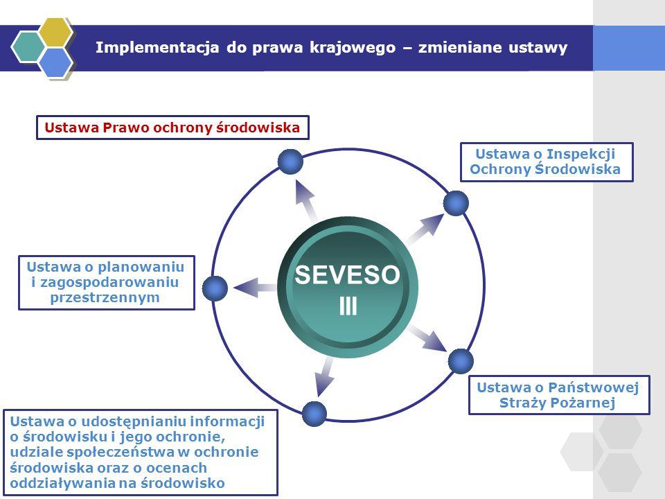 Implementacja do prawa krajowego – zmieniane ustawy Ustawa o planowaniu i zagospodarowaniu przestrzennym Ustawa o udostępnianiu informacji o środowisk