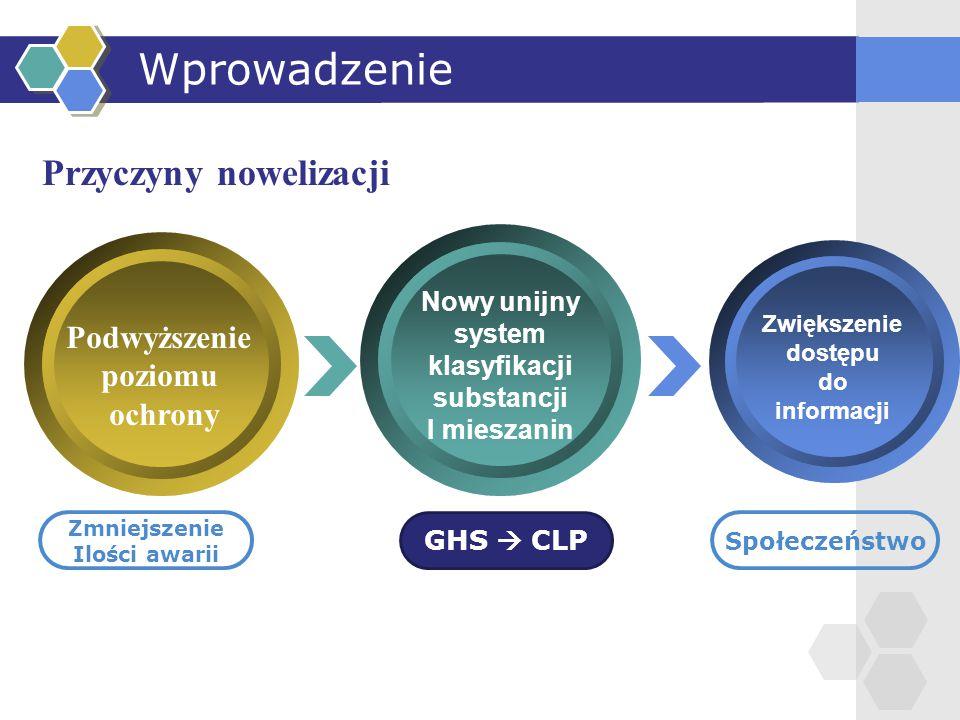 Wprowadzenie Podwyższenie poziomu ochrony Zwiększenie dostępu do informacji Zmniejszenie Ilości awarii GHS  CLP Społeczeństwo Przyczyny nowelizacji N
