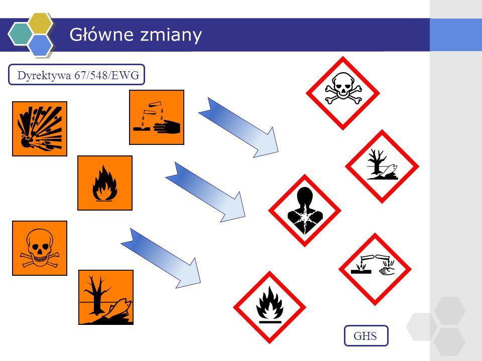Główne zmiany Dyrektywa 67/548/EWG GHS