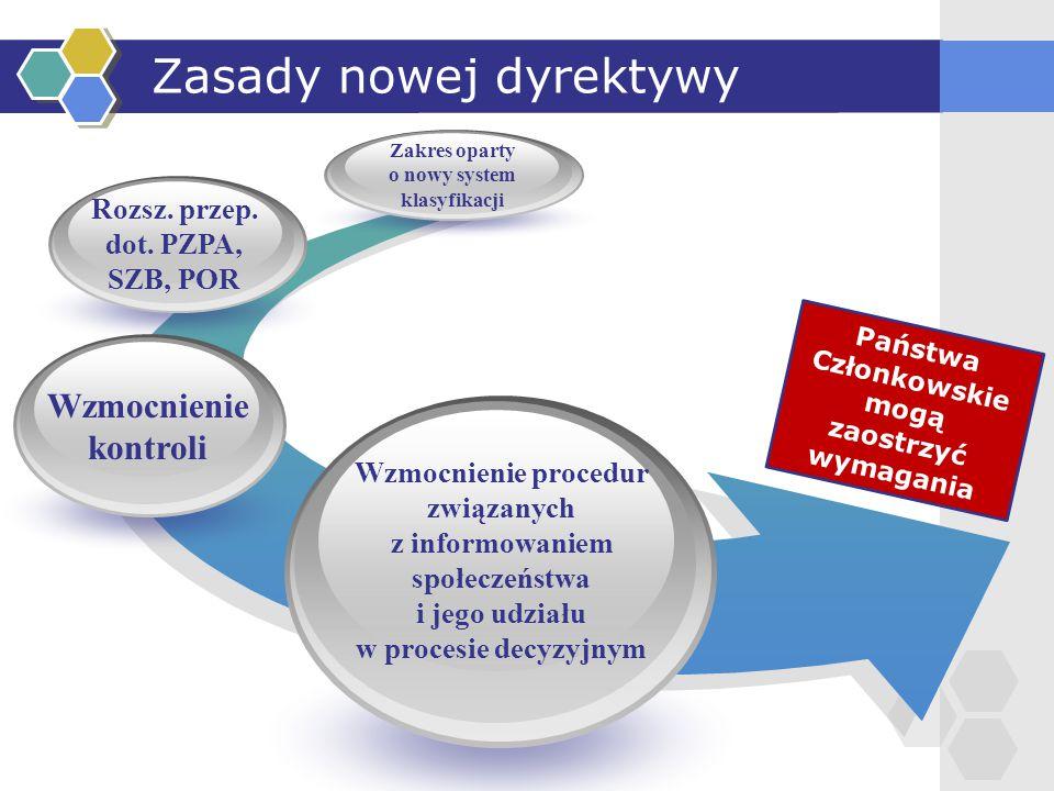 Zasady nowej dyrektywy Wzmocnienie procedur związanych z informowaniem społeczeństwa i jego udziału w procesie decyzyjnym Wzmocnienie kontroli Rozsz.