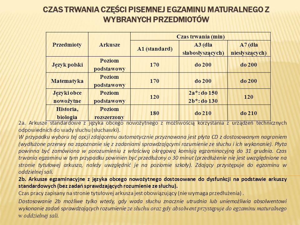 CZAS TRWANIA CZĘŚCI PISEMNEJ EGZAMINU MATURALNEGO Z WYBRANYCH PRZEDMIOTÓW PrzedmiotyArkusze Czas trwania (min) A1 (standard) A3 (dla słabosłyszących)