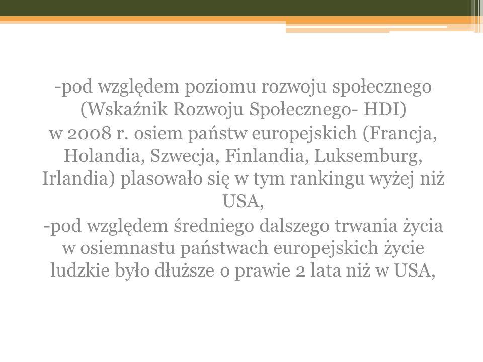 -pod względem poziomu rozwoju społecznego (Wskaźnik Rozwoju Społecznego- HDI) w 2008 r. osiem państw europejskich (Francja, Holandia, Szwecja, Finland