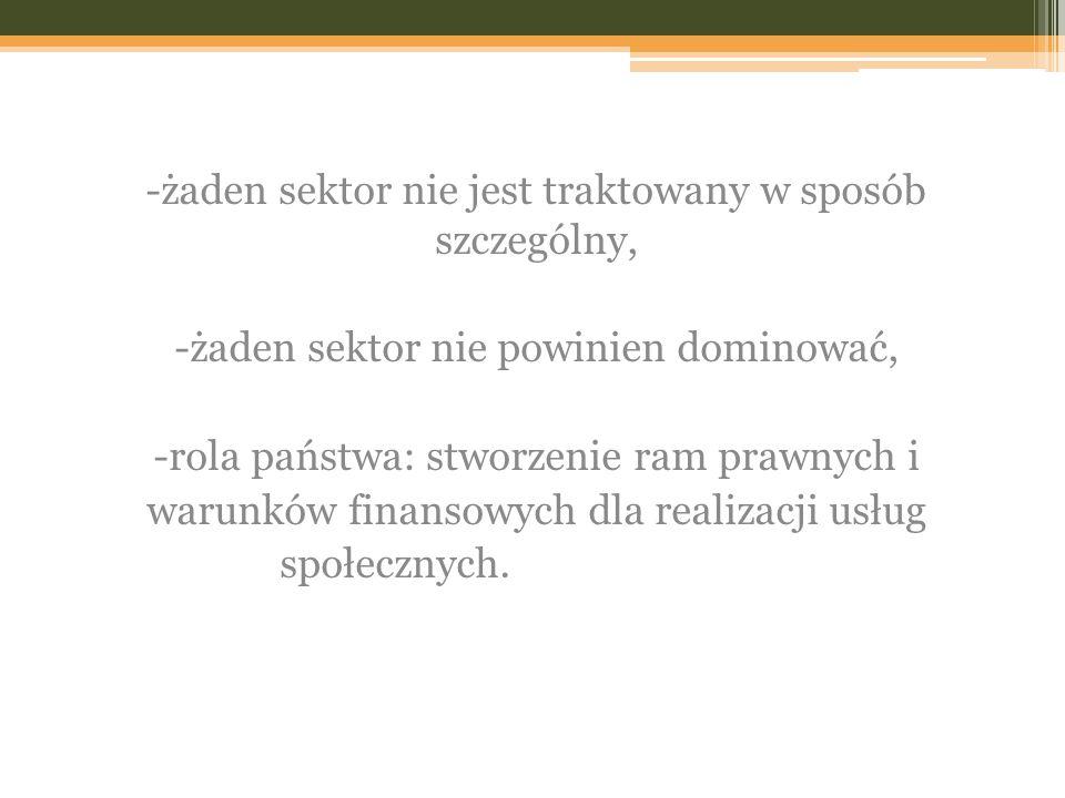 -żaden sektor nie jest traktowany w sposób szczególny, -żaden sektor nie powinien dominować, -rola państwa: stworzenie ram prawnych i warunków finanso