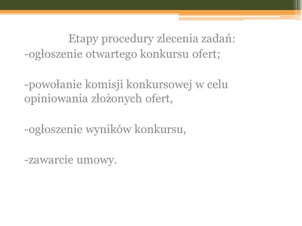Etapy procedury zlecenia zadań: -ogłoszenie otwartego konkursu ofert; -powołanie komisji konkursowej w celu opiniowania złożonych ofert, -ogłoszenie w
