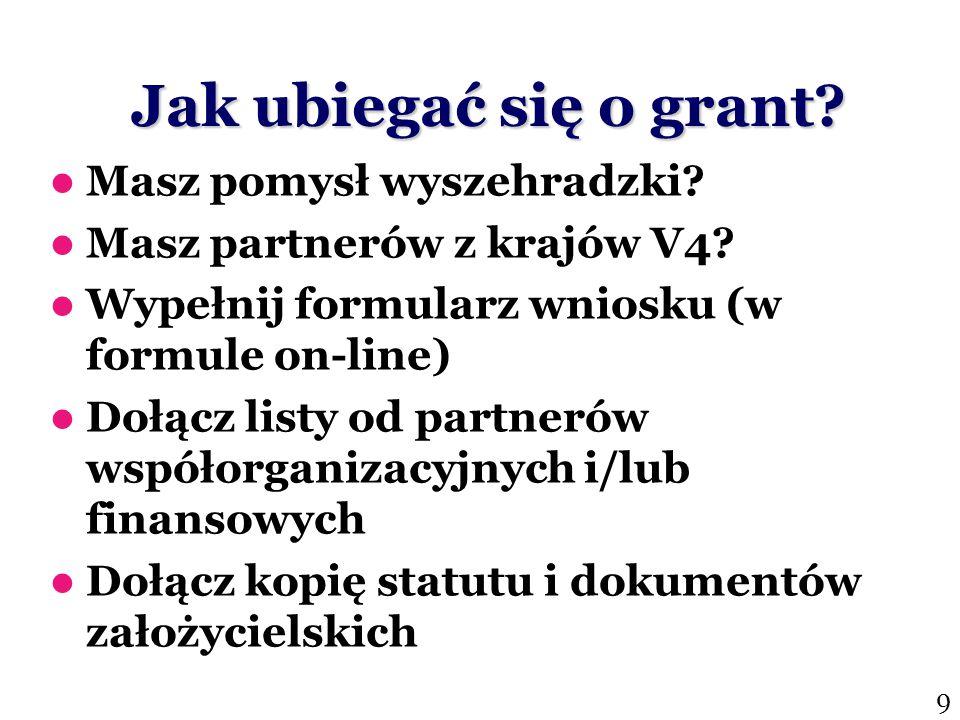 Jak ubiegać się o grant? Masz pomysł wyszehradzki? Masz partnerów z krajów V4? Wypełnij formularz wniosku (w formule on-line) Dołącz listy od partneró