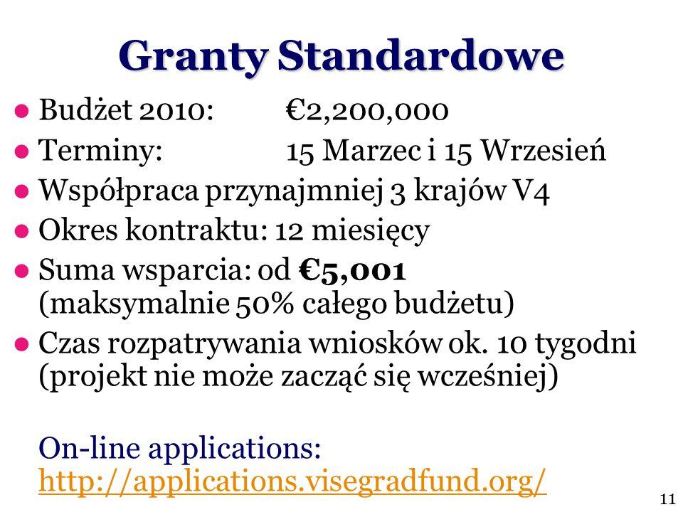 Granty Standardowe Budżet 2010: €2,200,000 Terminy: 15 Marzec i 15 Wrzesień Współpraca przynajmniej 3 krajów V4 Okres kontraktu: 12 miesięcy Suma wsparcia: od €5,001 (maksymalnie 50% całego budżetu) Czas rozpatrywania wniosków ok.