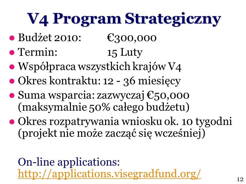 Budżet 2010: €300,000 Termin: 15 Luty Współpraca wszystkich krajów V4 Okres kontraktu: 12 - 36 miesięcy Suma wsparcia: zazwyczaj €50,000 (maksymalnie 50% całego budżetu) Okres rozpatrywania wniosku ok.