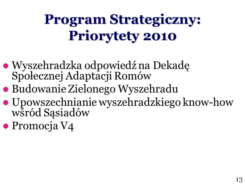 Program Strategiczny: Priorytety 2010 Wyszehradzka odpowiedź na Dekadę Społecznej Adaptacji Romów Budowanie Zielonego Wyszehradu Upowszechnianie wyszehradzkiego know-how wśród Sąsiadów Promocja V4 13