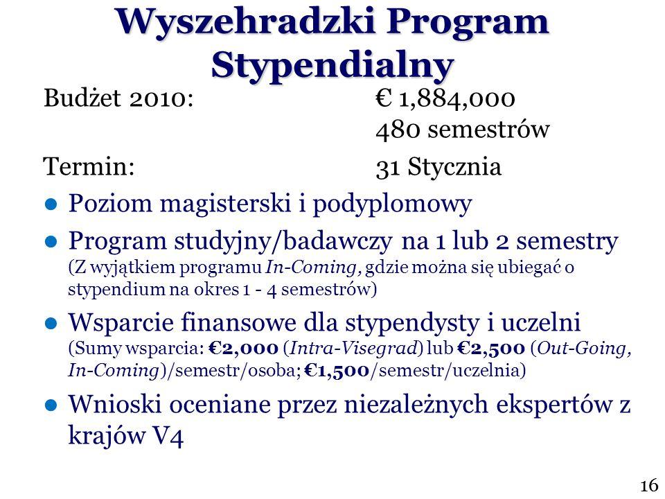 Wyszehradzki Program Stypendialny Budżet 2010: € 1,884,000 480 semestrów Termin: 31 Stycznia Poziom magisterski i podyplomowy Program studyjny/badawczy na 1 lub 2 semestry (Z wyjątkiem programu In-Coming, gdzie można się ubiegać o stypendium na okres 1 - 4 semestrów) Wsparcie finansowe dla stypendysty i uczelni (Sumy wsparcia: €2,000 (Intra-Visegrad) lub €2,500 (Out-Going, In-Coming)/semestr/osoba; €1,500/semestr/uczelnia) Wnioski oceniane przez niezależnych ekspertów z krajów V4 16