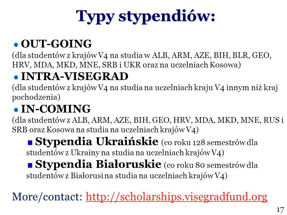 Typy stypendiów: 17 OUT-GOING (dla studentów z krajów V4 na studia w ALB, ARM, AZE, BIH, BLR, GEO, HRV, MDA, MKD, MNE, SRB i UKR oraz na uczelniach Kosowa) INTRA-VISEGRAD (dla studentów z krajów V4 na studia na uczelniach kraju V4 innym niż kraj pochodzenia) IN-COMING (dla studentów z ALB, ARM, AZE, BIH, GEO, HRV, MDA, MKD, MNE, RUS i SRB oraz Kosowa na studia na uczelniach krajów V4) Stypendia Ukraińskie (co roku 128 semestrów dla studentów z Ukrainy na studia na uczelniach krajów V4) Stypendia Białoruskie (co roku 80 semestrów dla studentów z Białorusi na studia na uczelniach krajów V4) More/contact: http://scholarships.visegradfund.org