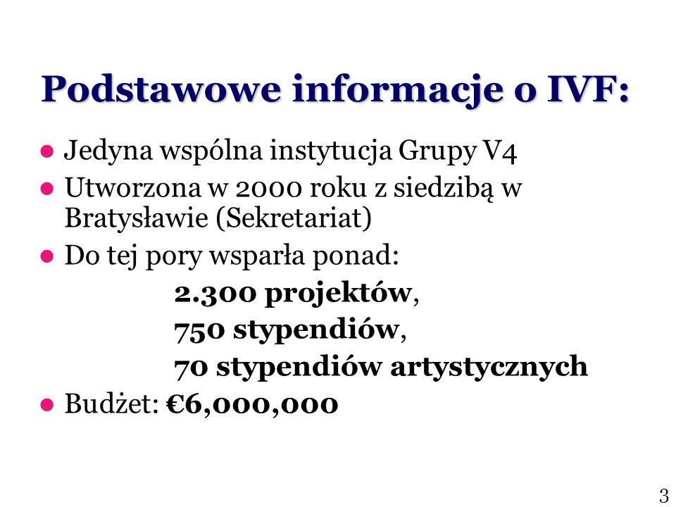 Podstawowe informacje o IVF: Jedyna wspólna instytucja Grupy V4 Utworzona w 2000 roku z siedzibą w Bratysławie (Sekretariat) Do tej pory wsparła ponad: 2.300 projektów, 750 stypendiów, 70 stypendiów artystycznych Budżet: € 6,000,000 3