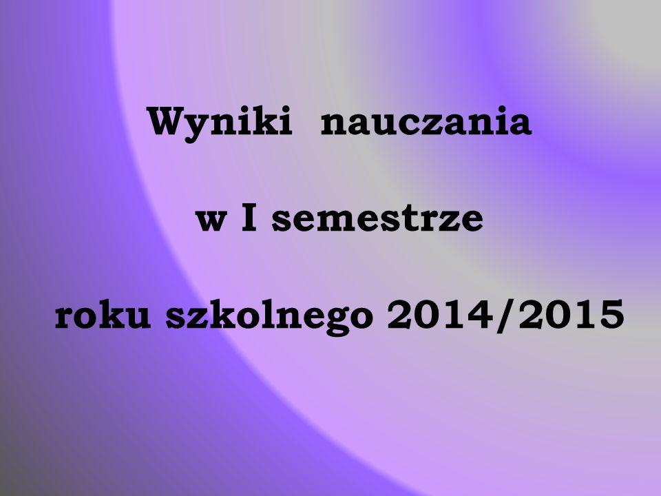 Średnie klas w I semestrze roku szkolnego 2014/2015 I a3,01 I b3,12 3,07 II a2,8 II b3,05 II c3,5 II d2,83 3,05 III a3,09 III b3,73 III c3,51 3,44