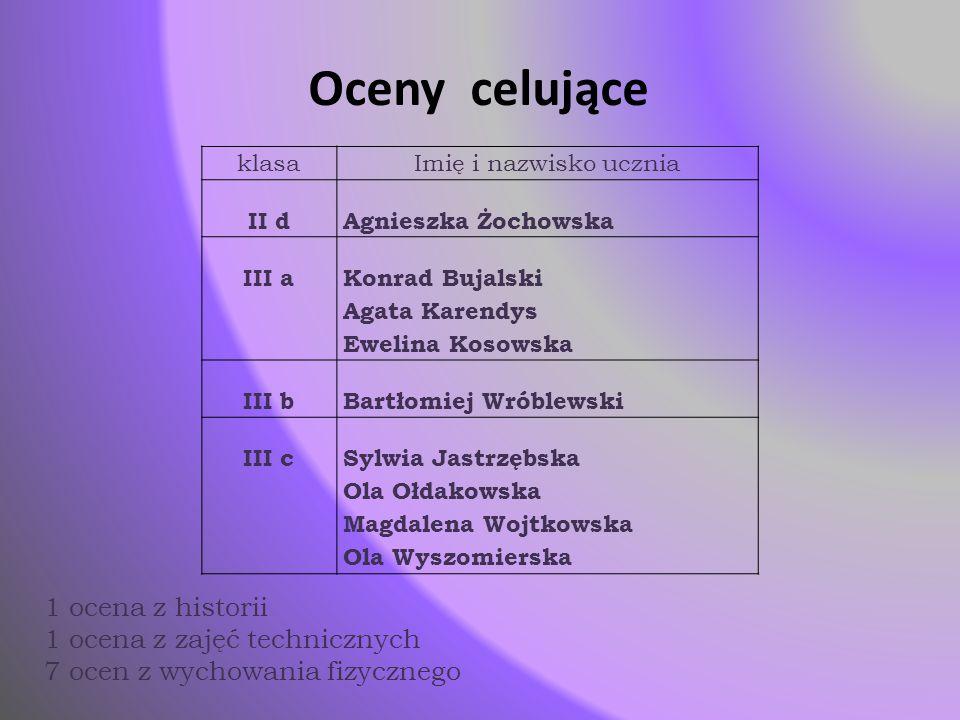 Oceny celujące klasaImię i nazwisko ucznia II dAgnieszka Żochowska III a Konrad Bujalski Agata Karendys Ewelina Kosowska III bBartłomiej Wróblewski II