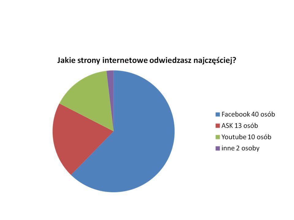 """Wierszyki Uczniów : Piotrek Archała kl.1a """"Internet Internety, internety.."""