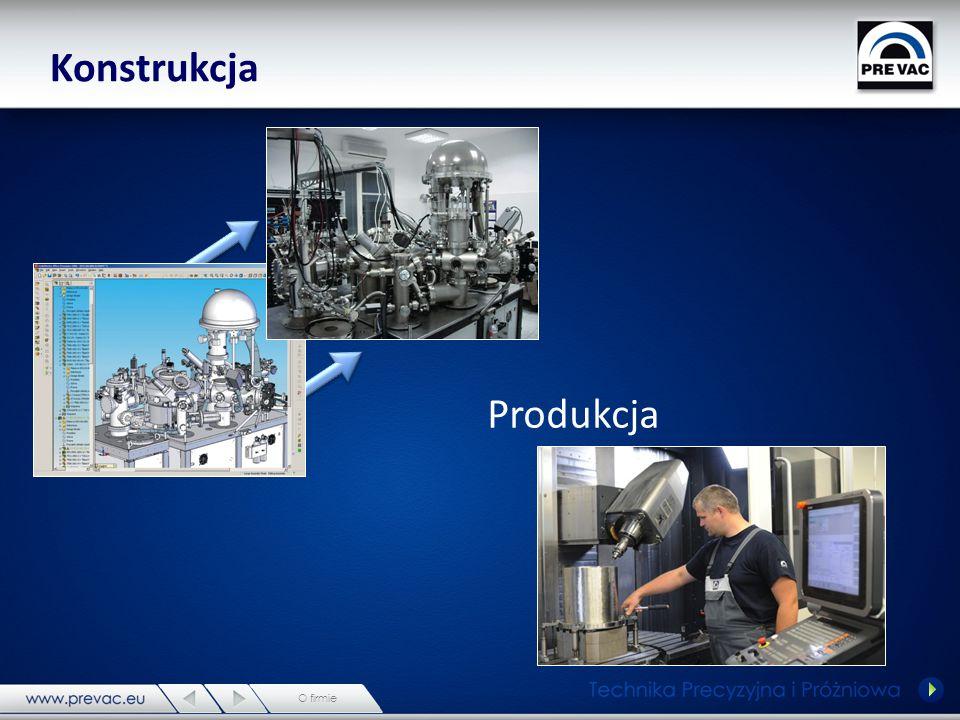 Konstrukcja O firmie Produkcja