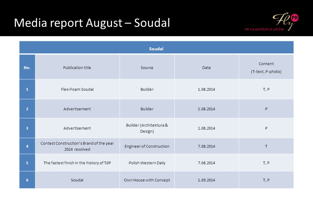 Media report August – Soudal PR NAJWYŻSZYCH LOTÓW Soudal No.Publication titleSourceDate Content (T-text, P-photo) 1Flexi Foam SoudalBuilder1.08.2014T,